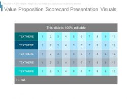 Value Proposition Scorecard Presentation Visuals