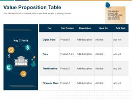 Value Proposition Table Ppt Powerpoint Presentation Icon Design Templates