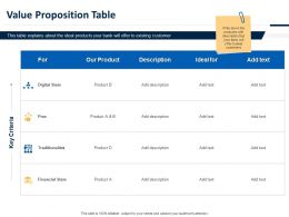 Value Proposition Table Ppt Powerpoint Presentation Infographic Template Files
