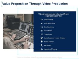 Value Proposition Through Video Production Recruitment Ppt Powerpoint Slides