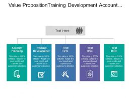 Value Proposition Training Development Account Planning Sales Deployment