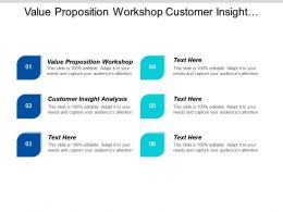 Value Proposition Workshop Customer Insight Analysis Promotion Ideas Cpb