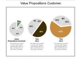 Value Propositions Customer Ppt Powerpoint Presentation Icon Graphics Example Cpb