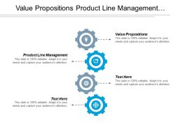 Value Propositions Product Line Management Business Plan Stocks Analysis Cpb