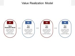 Value Realization Model Ppt Powerpoint Summary Example Introduction Cpb