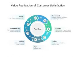 Value Realization Of Customer Satisfaction