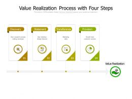 Value Realization Process With Four Steps