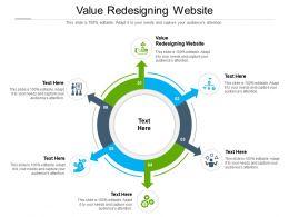 Value Redesigning Website Ppt Powerpoint Presentation Portfolio Visuals Cpb