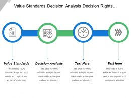 Value Standards Decision Analysis Decision Rights Design Approach