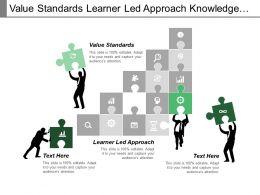 value_standards_learner_led_approach_knowledge_management_system_cpb_Slide01