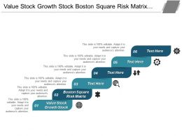Value Stock Growth Stock Boston Square Risk Matrix Cpb