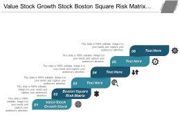 Value Stock Growth Stock Boston Square Risk Matrix Cpb