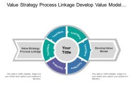 Value Strategy Process Linkage Develop Value Model Process Matrix