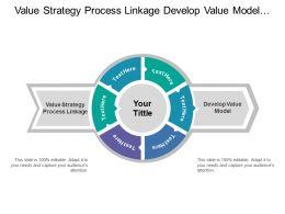 Value Strategy Process Linkage Develop Value Model Process Matrix