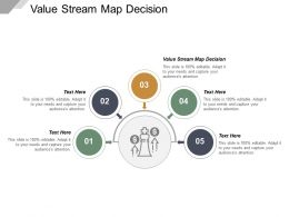 Value Stream Map Decision Ppt Powerpoint Presentation Infographic Template Example Topics Cpb