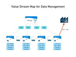 Value Stream Map For Data Management