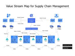 Value Stream Map For Supply Chain Management
