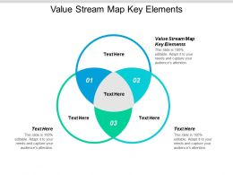 Value Stream Map Key Elements Ppt Powerpoint Presentation Model Design Inspiration Cpb