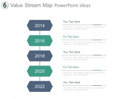 Value Stream Map Powerpoint Ideas