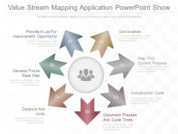 Value Stream Mapping Application Powerpoint Show