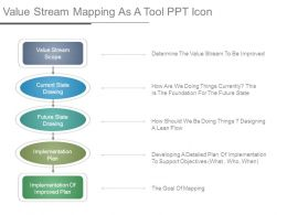 Value Stream Mapping As A Tool Ppt Icon