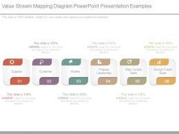 Value Stream Mapping Diagram Powerpoint Presentation Examples