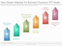Value Stream Mapping For Business Processes Ppt Model