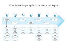 Value Stream Mapping For Maintenance And Repair