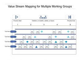 Value Stream Mapping For Multiple Working Groups