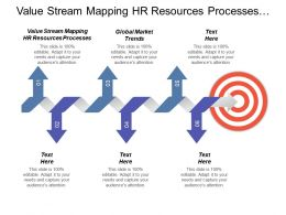 Value Stream Mapping Hr Resources Processes Global Market Trends Cpb
