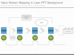Value Stream Mapping In Lean Ppt Background