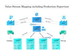 Value Stream Mapping Including Production Supervisor