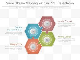 Value Stream Mapping Kanban Ppt Presentation