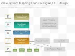Value Stream Mapping Lean Six Sigma Ppt Design