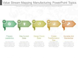 Value Stream Mapping Manufacturing Powerpoint Topics