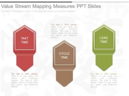 Value Stream Mapping Measures Ppt Slides