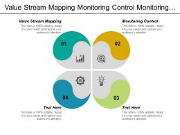 Value Stream Mapping Monitoring Control Monitoring Controlling Project Management Cpb