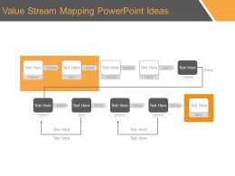 Value Stream Mapping Powerpoint Ideas