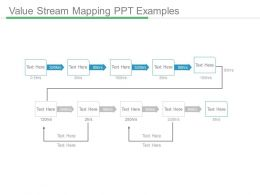 Value Stream Mapping Ppt Examples