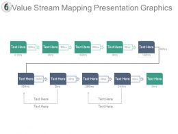 Value Stream Mapping Presentation Graphics