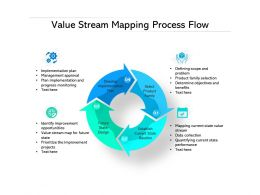 Value Stream Mapping Process Flow