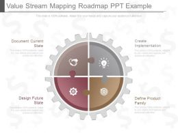 Value Stream Mapping Roadmap Ppt Example