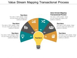 Value Stream Mapping Transactional Process Ppt Powerpoint Presentation Portfolio Infographics Cpb