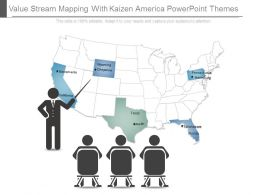 Value Stream Mapping With Kaizen America Powerpoint Themes