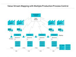 Value Stream Mapping With Multiple Production Process Control