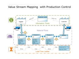 Value Stream Mapping With Production Control