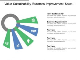 Value Sustainability Business Improvement Sales Business Planning Improvement