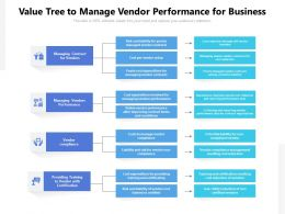 Value Tree To Manage Vendor Performance For Business