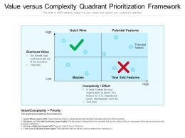 Value Versus Complexity Quadrant Prioritization Framework
