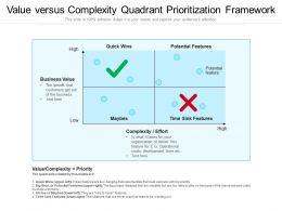 Value Versus Complexity Quadrant Prioritization Framework
